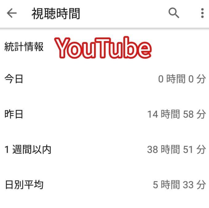 youtube 視聴時間