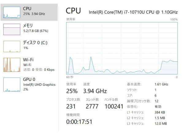 XPS 7390  CPU使用率